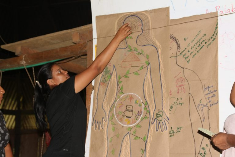 Our body as our first territory: exploring the relationship between space, body and empowerment